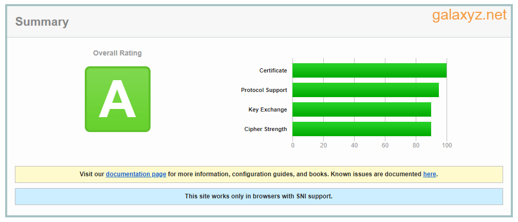 Báo cáo SSL - A
